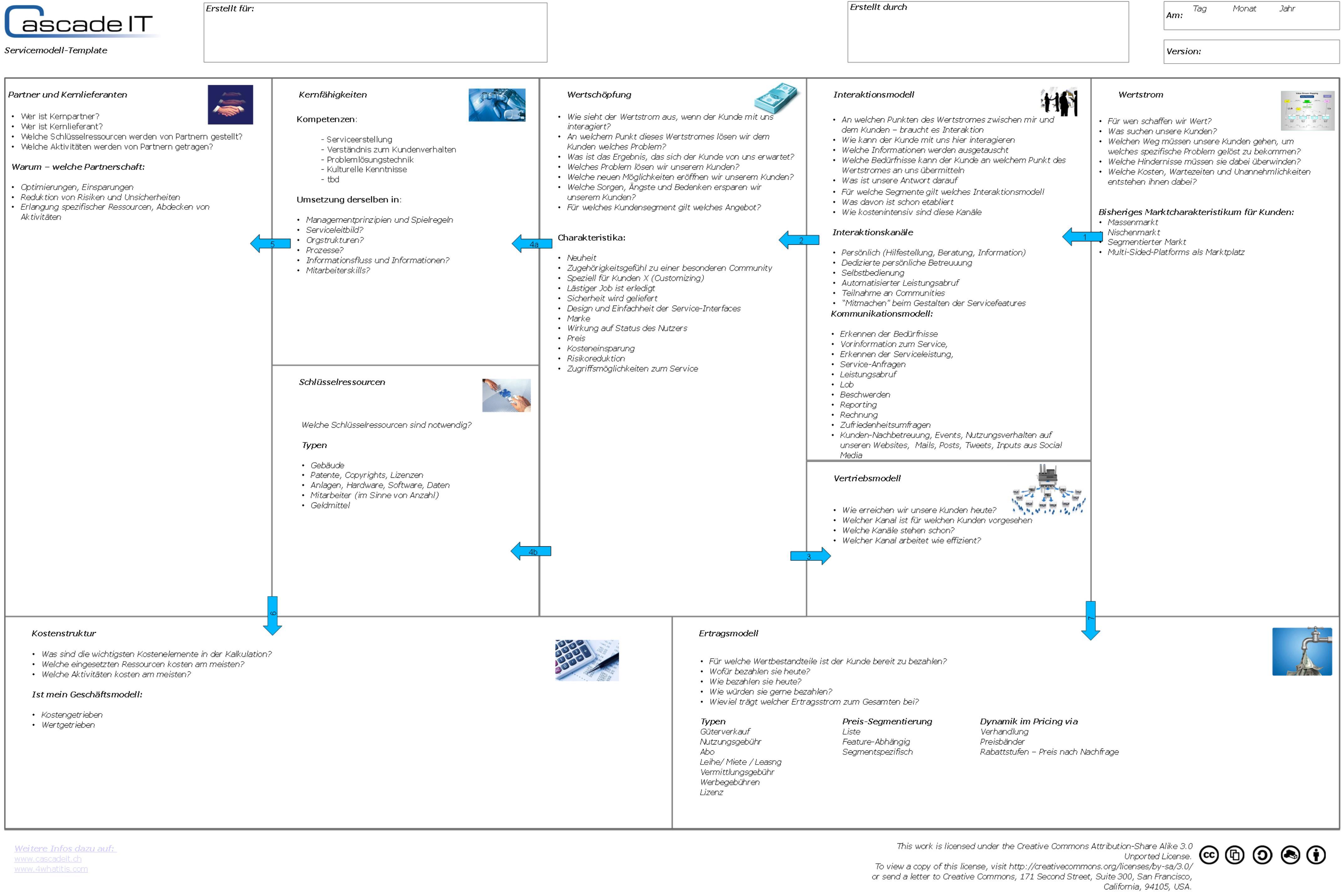 4whatitis - ITchinesisch - verständlich erklärt - Masterpläne ...